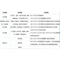 安徽地区浮雕玻璃SGS检测报告