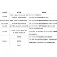 湖南省浮雕玻璃检验标准