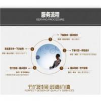 简约大气PPT模板|青海省海西州PPT制作