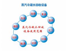 智能包装码垛生产线推进了各行业的发展
