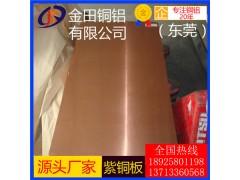 批发直销t2紫铜板*t3耐冲击紫铜板,t4耐高温紫铜板